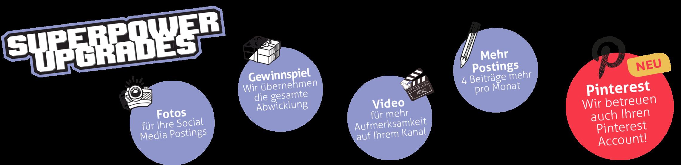 Social Media Pakete und Social Media Betreuung Graz