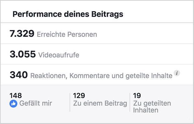 Facebook für Unternehmen Reporting Statistiken